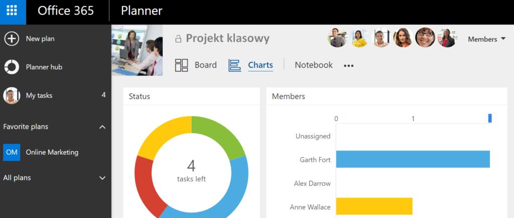 Warsztaty: Planer i Project - czyli zarządzanie zespołem projektowym w Office 365